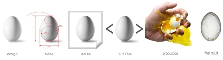 Egg Design Metaphor